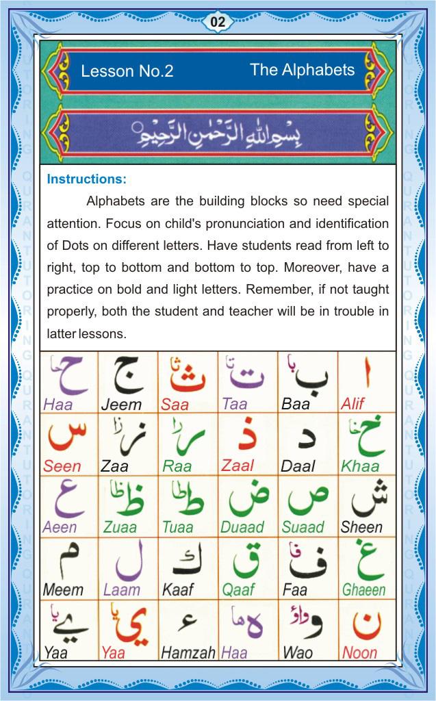 Noorani Qaida in English